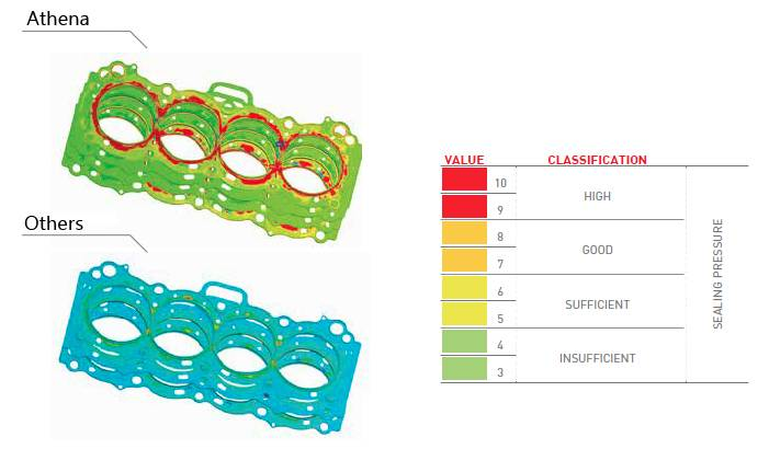 Italian Made Race Gaskets - MDSpares Pty Ltd