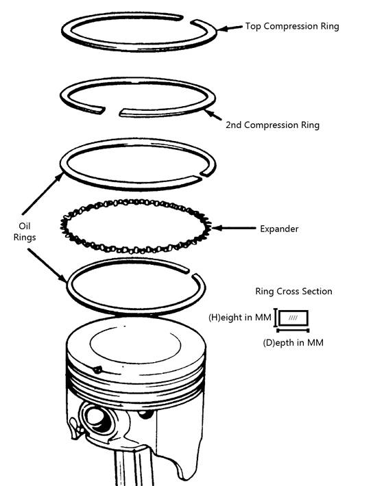 Piston Rings, Value for Money - MDSpares Pty Ltd